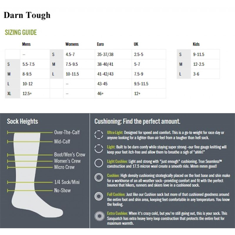 Sizing and Anatomy of a Sock